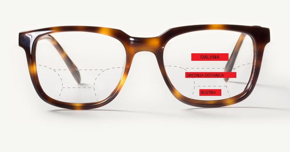 Multifokalne (progresivne) naočare za vid