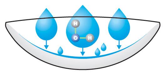 Vis02bio dnevna sočiva koja zadržavaju više vlage
