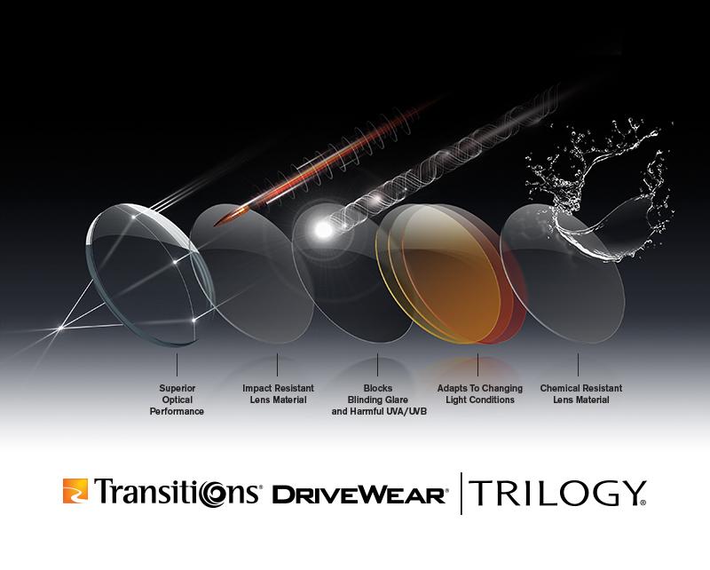 Transitions Drivewear sočiva za naočare za vožnju