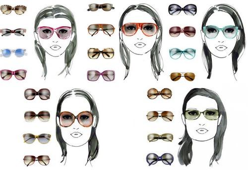 Odabir sunčanih naočara prema obliku lica