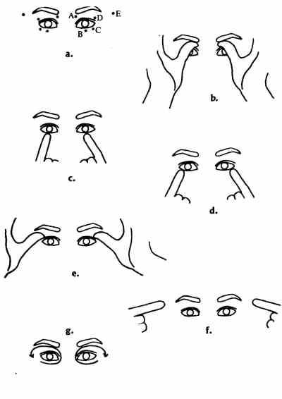 Masaža za oči - Kako masirati oči