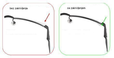 prilagođavanje stakla ramu naočara